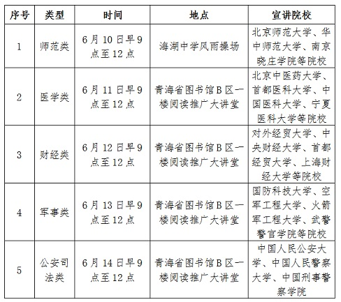 关于举办全省高考志愿填报宣传咨询活动的温馨提示